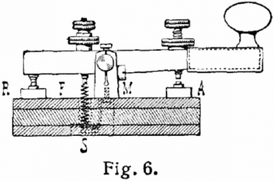 Image from the Wikipedia entry on Telegraphy