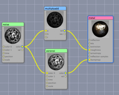 5.1's node-based shader system now lets you preview anything, which is a huge improvement.