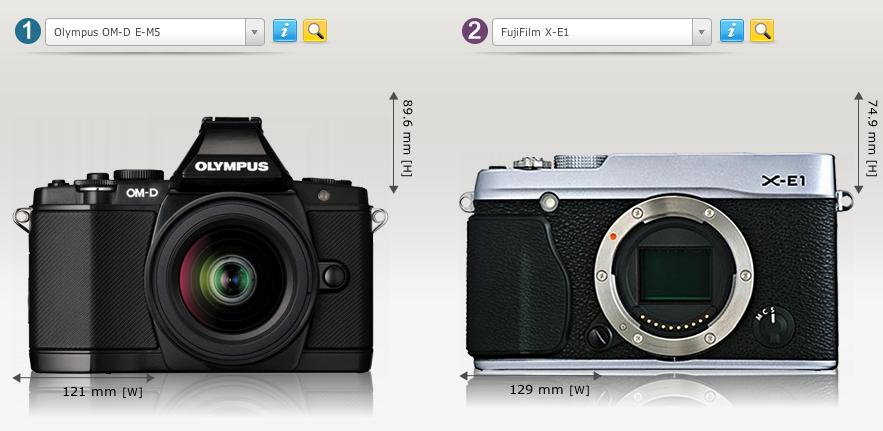 Olympus OM-D E-M5 vs. Fujifilm X-E1 (camerasize.com)