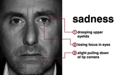 """""""sadness"""" expression from Lie to Me"""